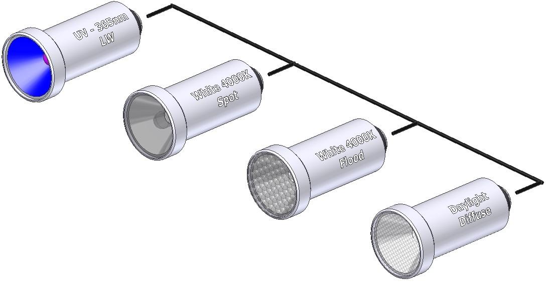 VARIOFOC LED am Federarm